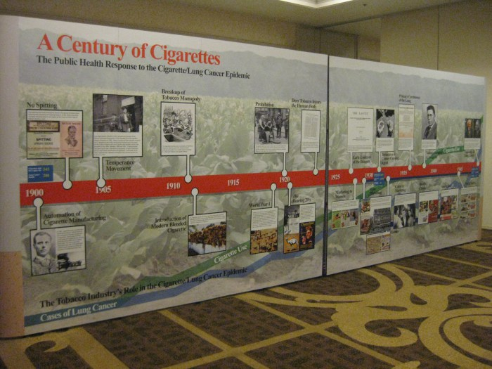 Conferences & Galleries   History of Tobacco Policy